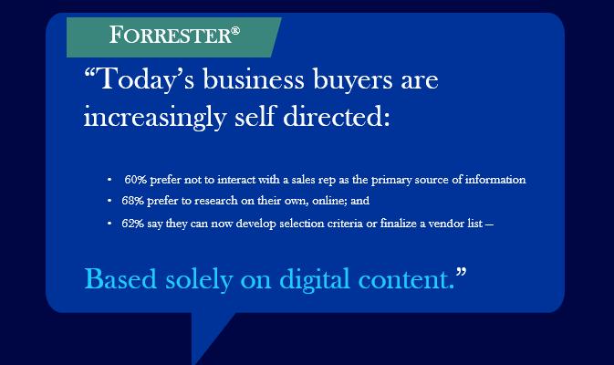 buyers self directed